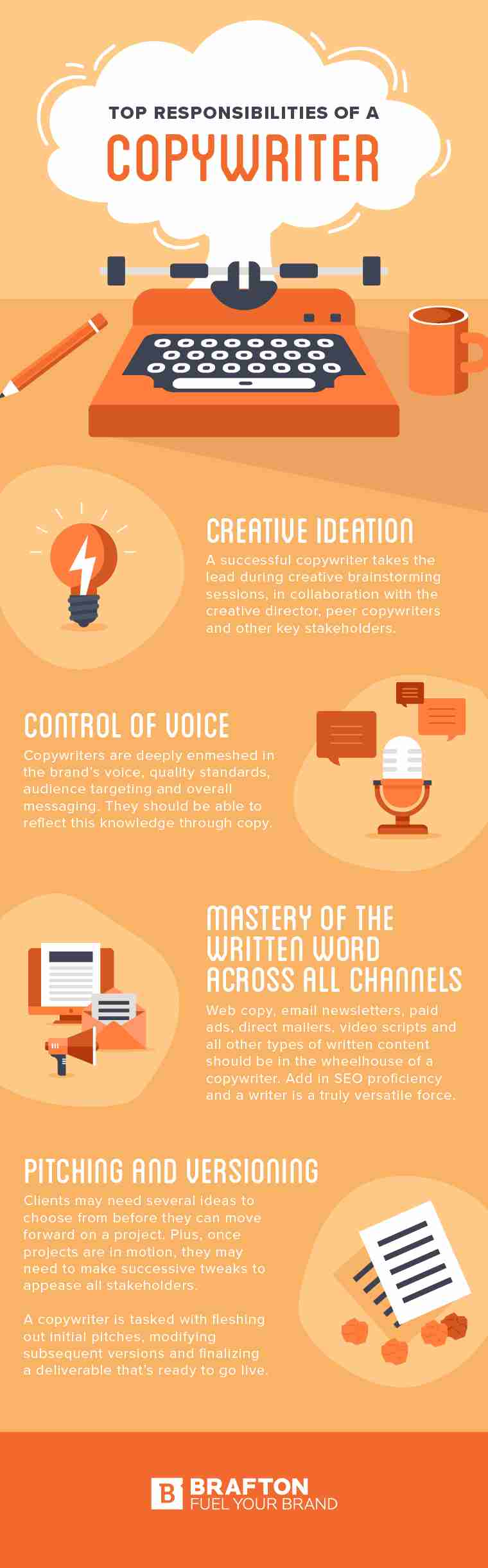 What does a copywriter do? (infographic)
